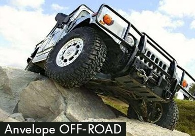 Anvelope off-road